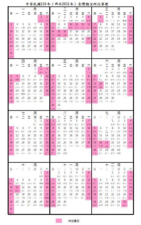 2021年期貨行事曆 110年期貨專用行事曆