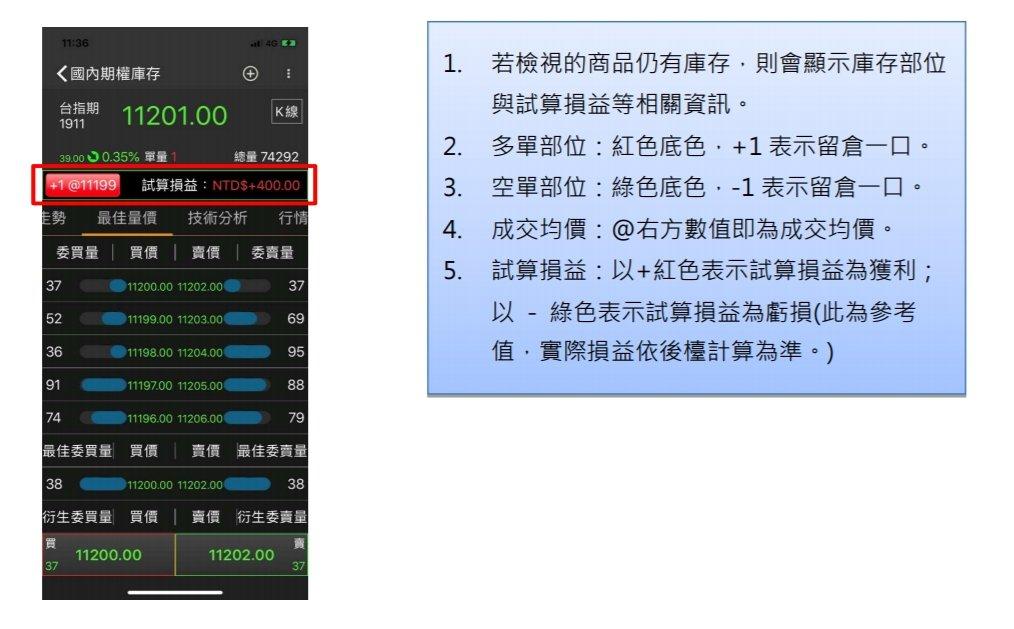 手機下單軟體【康和E指通2】介紹|期貨閃電下單也可以在手機使用!