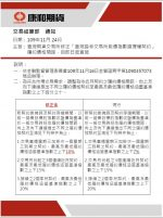 「臺灣證券交易所股價指數選擇權契約」 履約價格間距10%