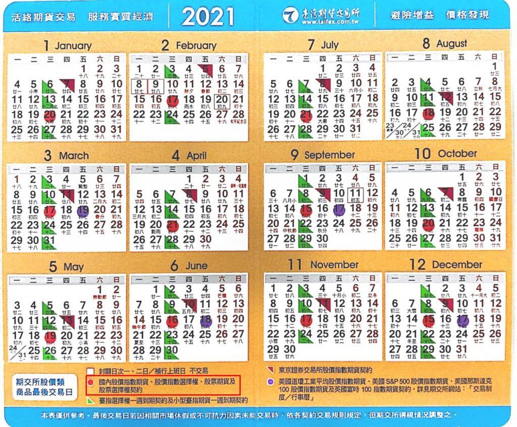 110年期貨專用行事曆